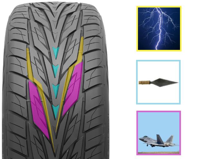 Toyo Tires представили новую шину Proxes ST III