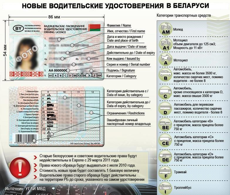 Оброзец водительского удостоверения в РБ