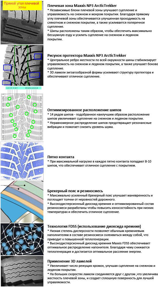 Технические характеристики Maxxis NP3 ArcticTrekker