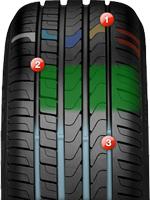 легковая шина Pirelli Cinturato P7 Blue